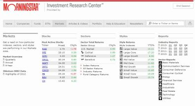 market shares