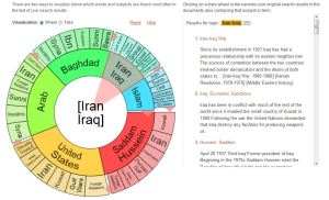 topic finder iraq